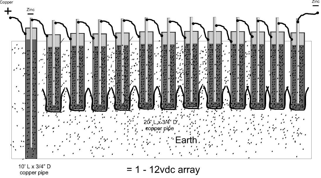 Practical Scheme Earth Battery