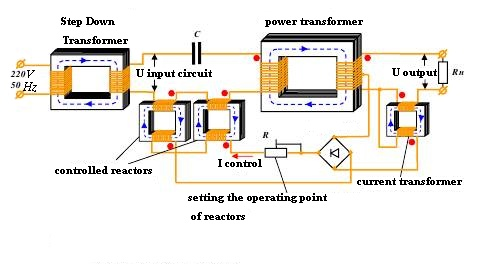 resonant power amplifier power frequency