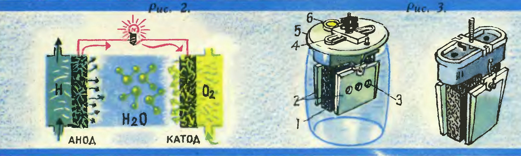 Водородный элемент своими руками как сделать и из чего он состоит фото 806