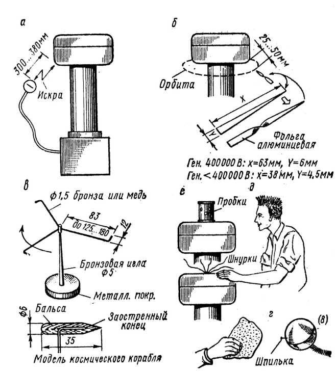 электростатическим генератор