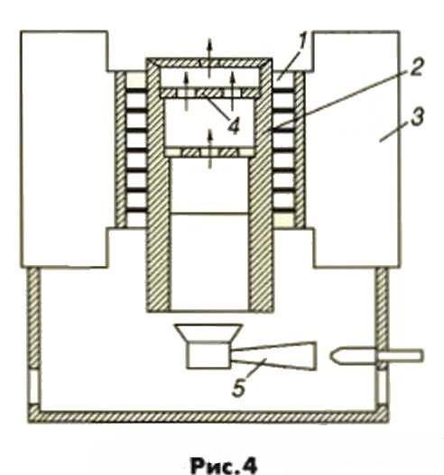 Схема этого генератора