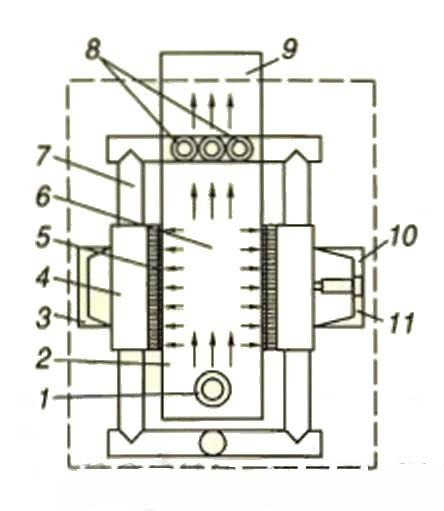 термоэлектрогенератор